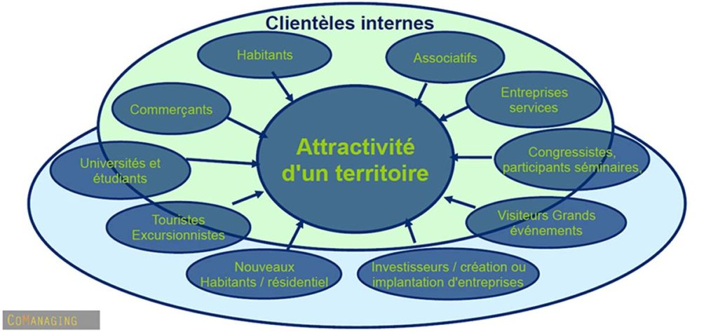 Marketing territorial, l'attractivité d'un territoire appliquée à l'Ardenne